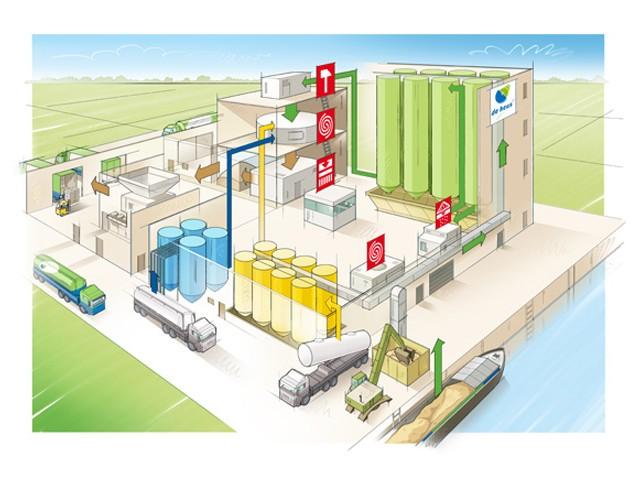 Fabriek infographic